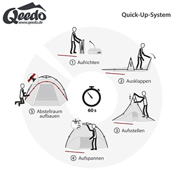 Qeedo Quick Pine 3 Quick Up System